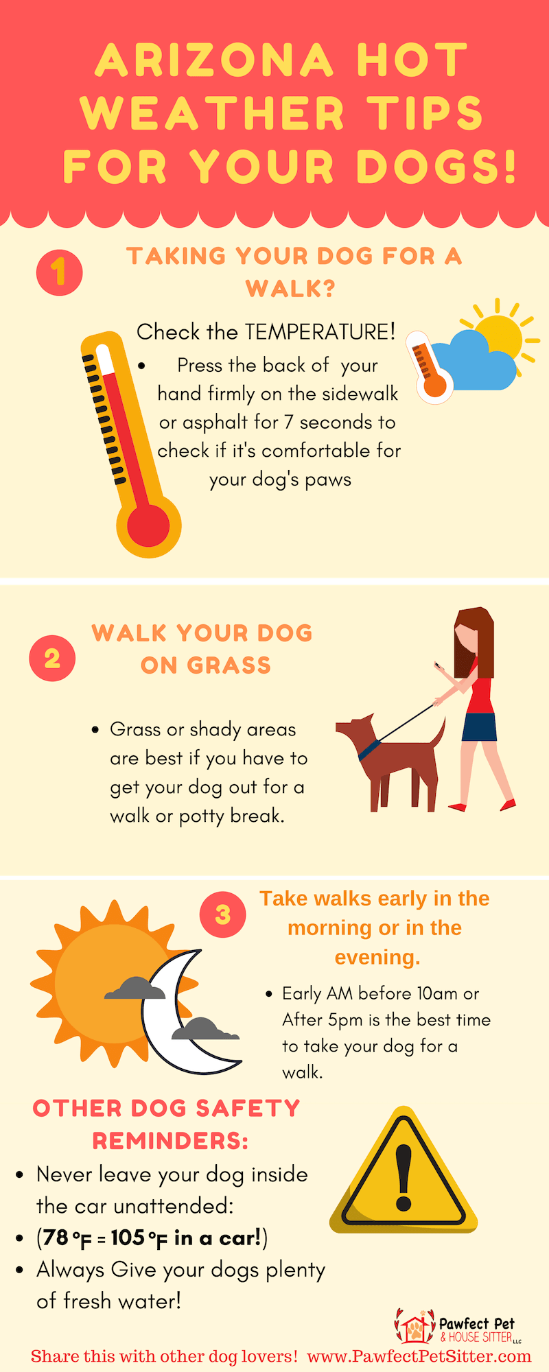 Is it too Hot to walk your dog?